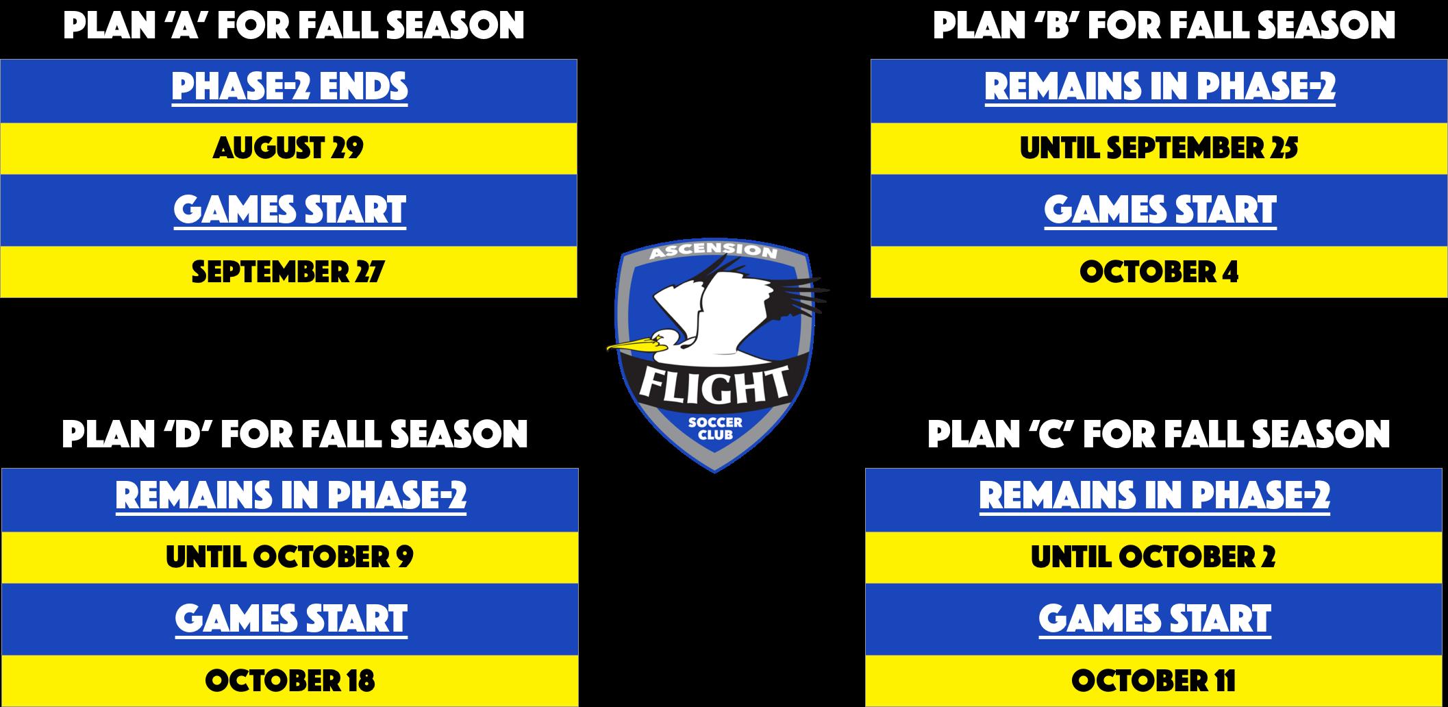 Adult League - Plans A, B, C, D