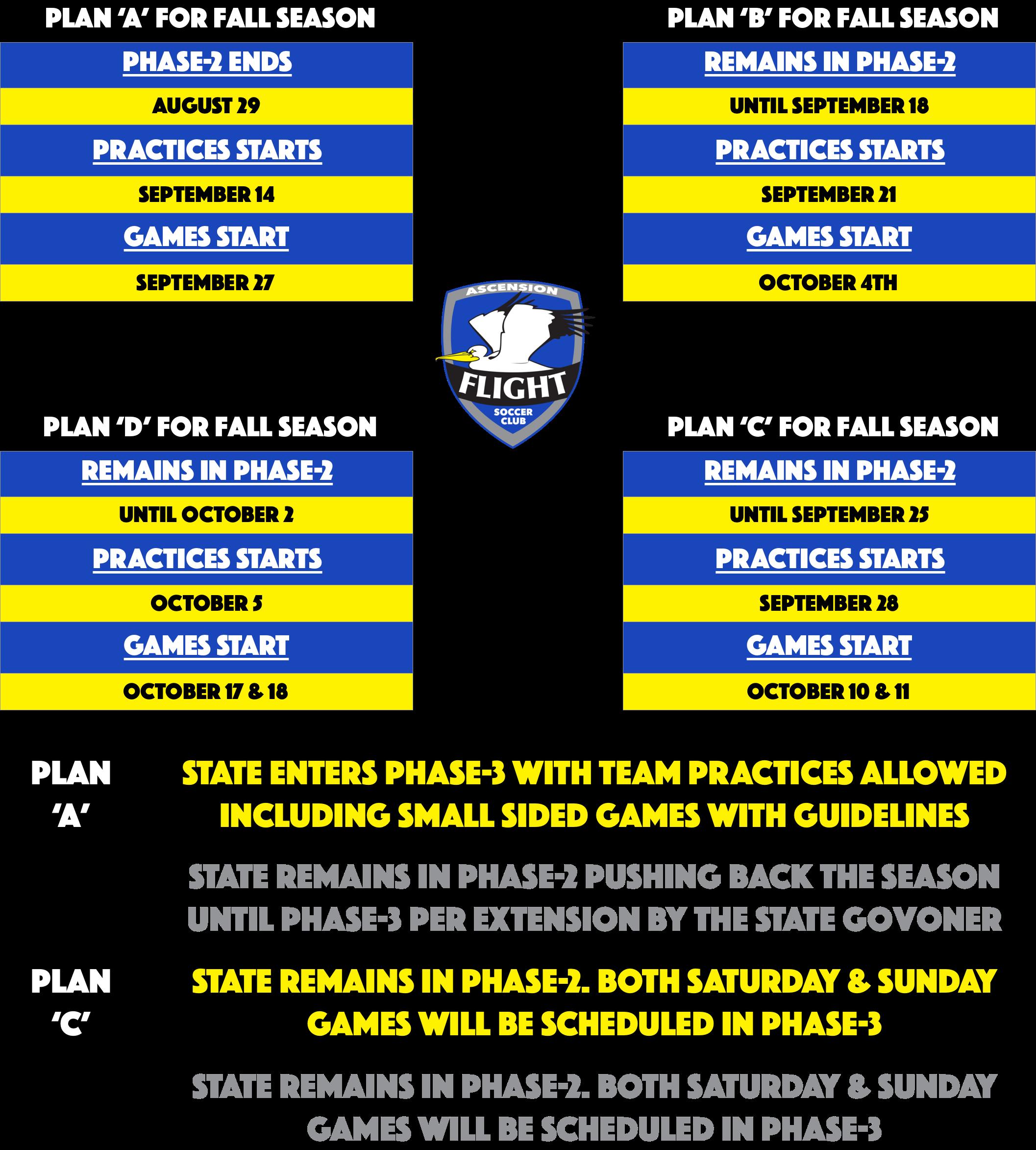 Recreational League - Plans A, B, C, D